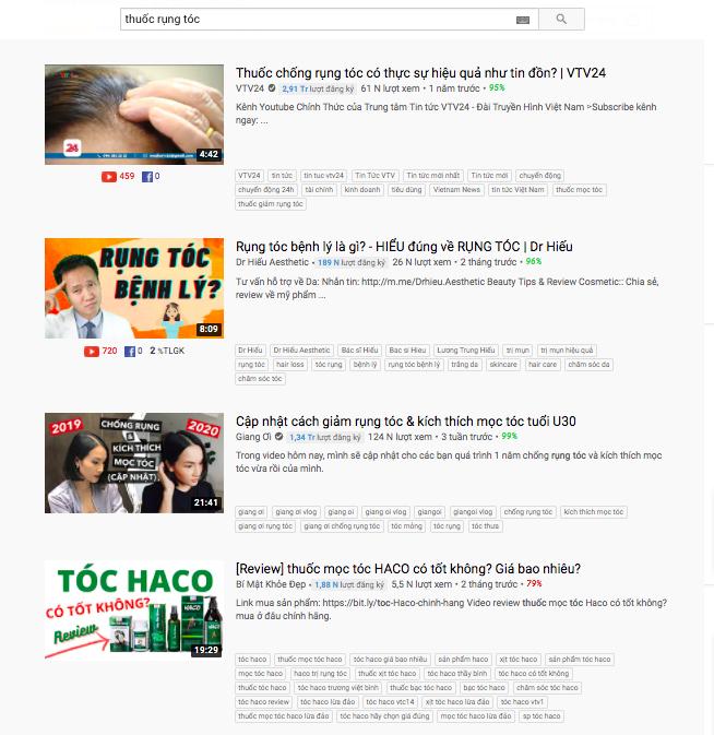 Chiến lược marketing online - Seo youtube