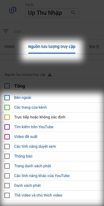 Tăng view Youtube - các nguồn lưu lượng truy cập