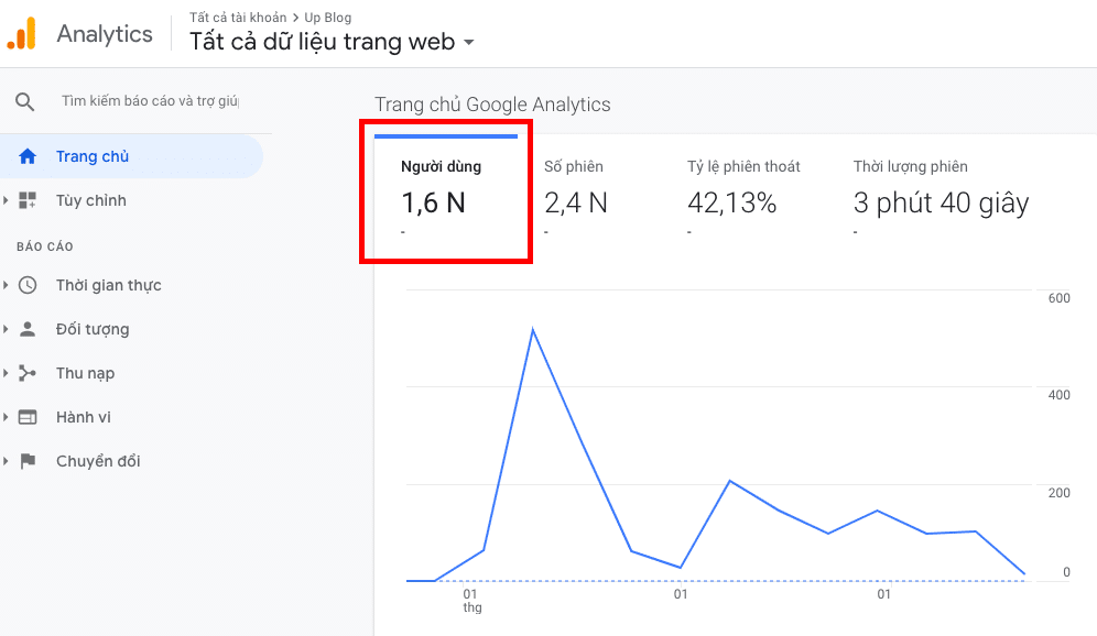 tăng lượt truy cập website - số liệu analytics